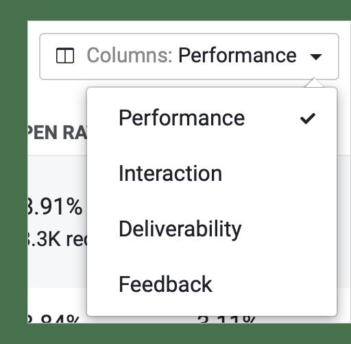 Help center - Dashboard statistics report